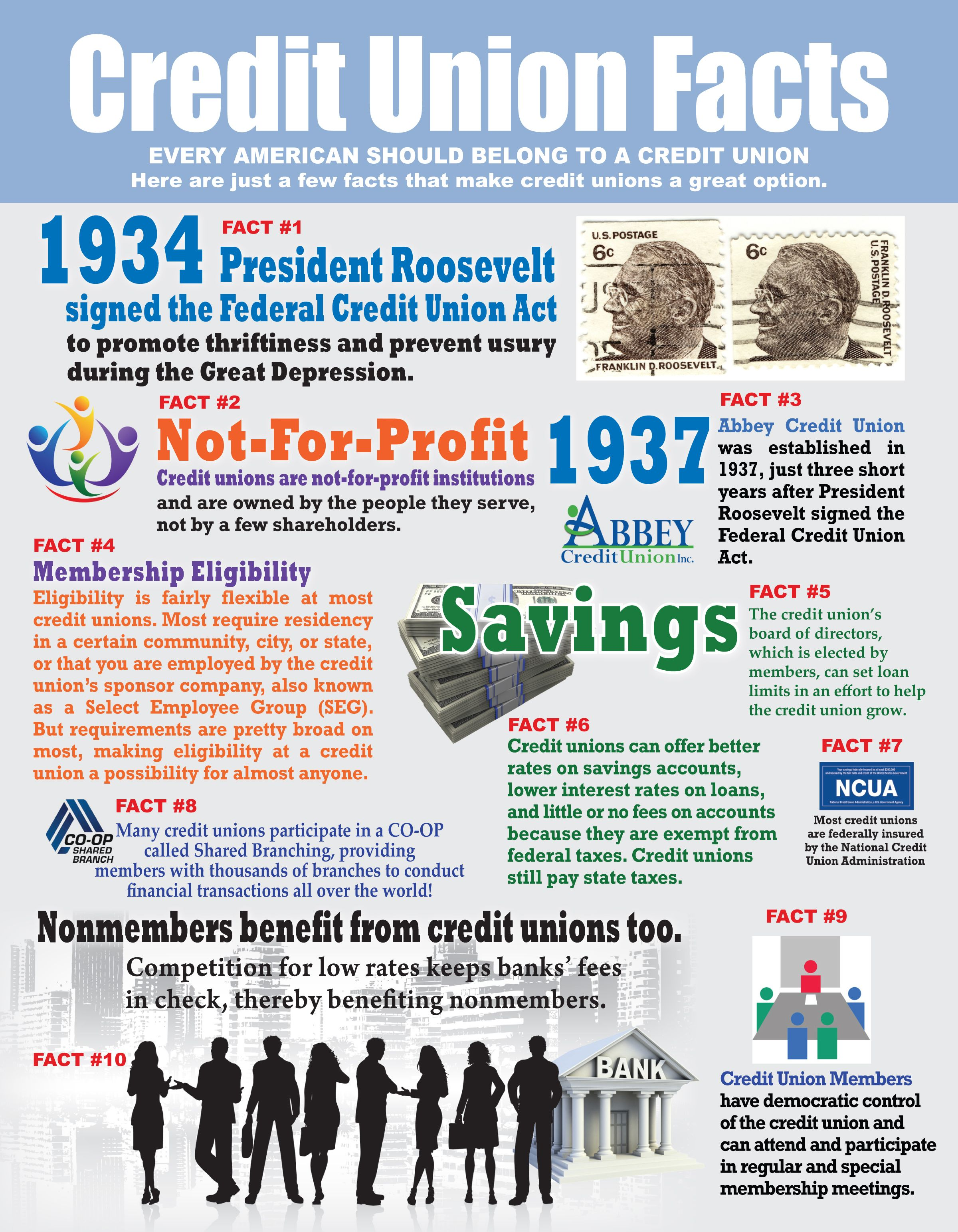 10 Creditunion Facts Everyone Should Know Infographic Credit Union Marketing Credit Union Marketing Ideas Credit Union
