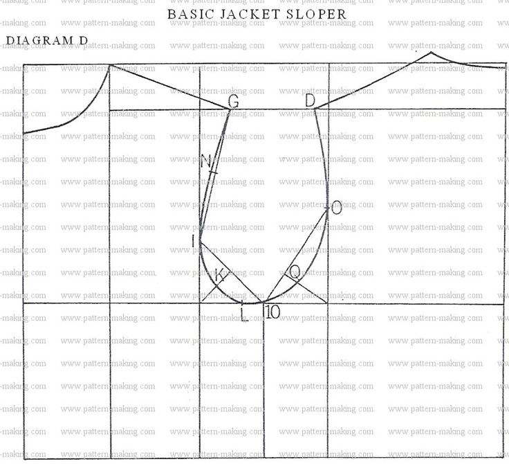 How To Draft Basic Sloper Google Search Pattern Drafting Sewing Patterns Pattern Grading