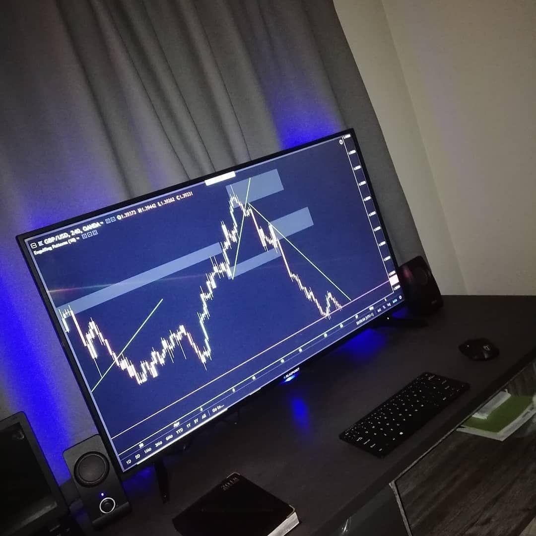 système de trading automatisé bitcoin