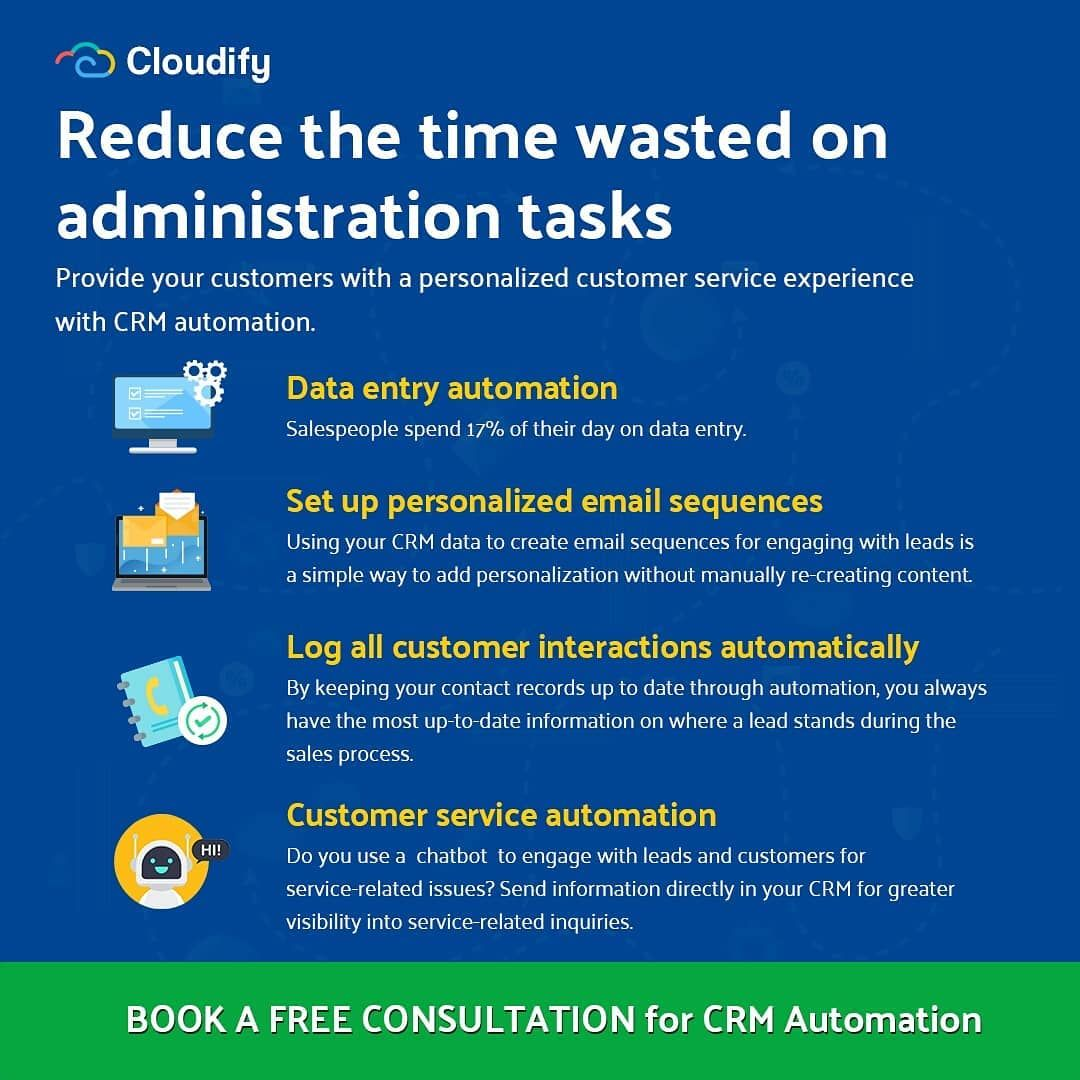 Automate Repetitive Manual Tasks Streamline Processes And Improve Efficiency Of Your Staff Crm Automation Crm System Create Email Customer Service Experience