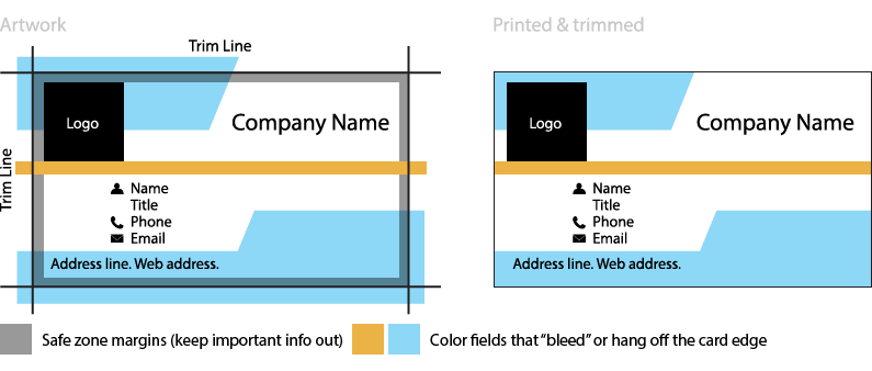 Business Card Print Setup Example | Everything Graphic