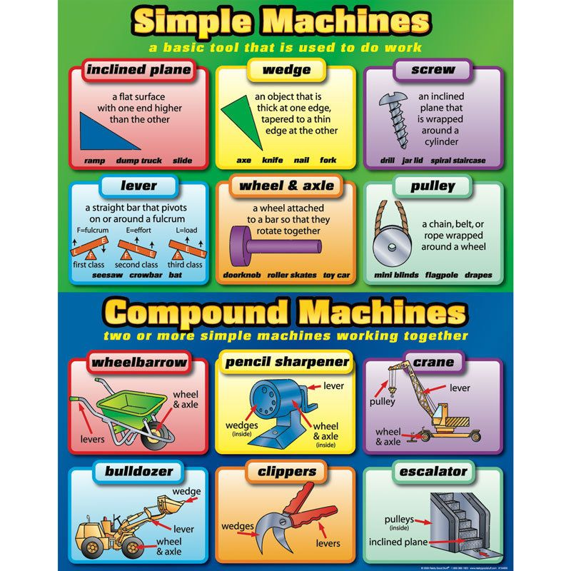 compound machine projects for