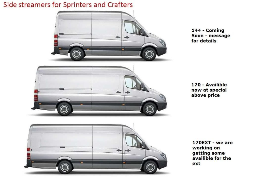 Visual Comparison Of Different Size Sprinters 144 Wb Looks Tiny