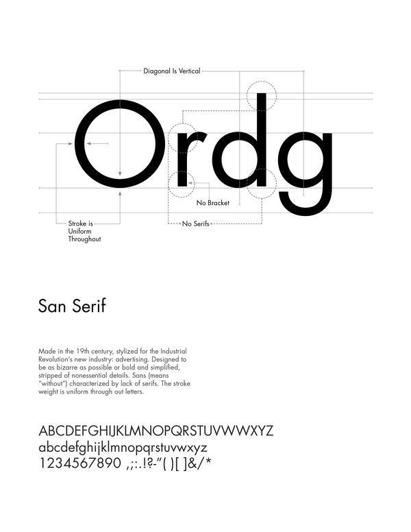 Sans Serif Typography Characteristics