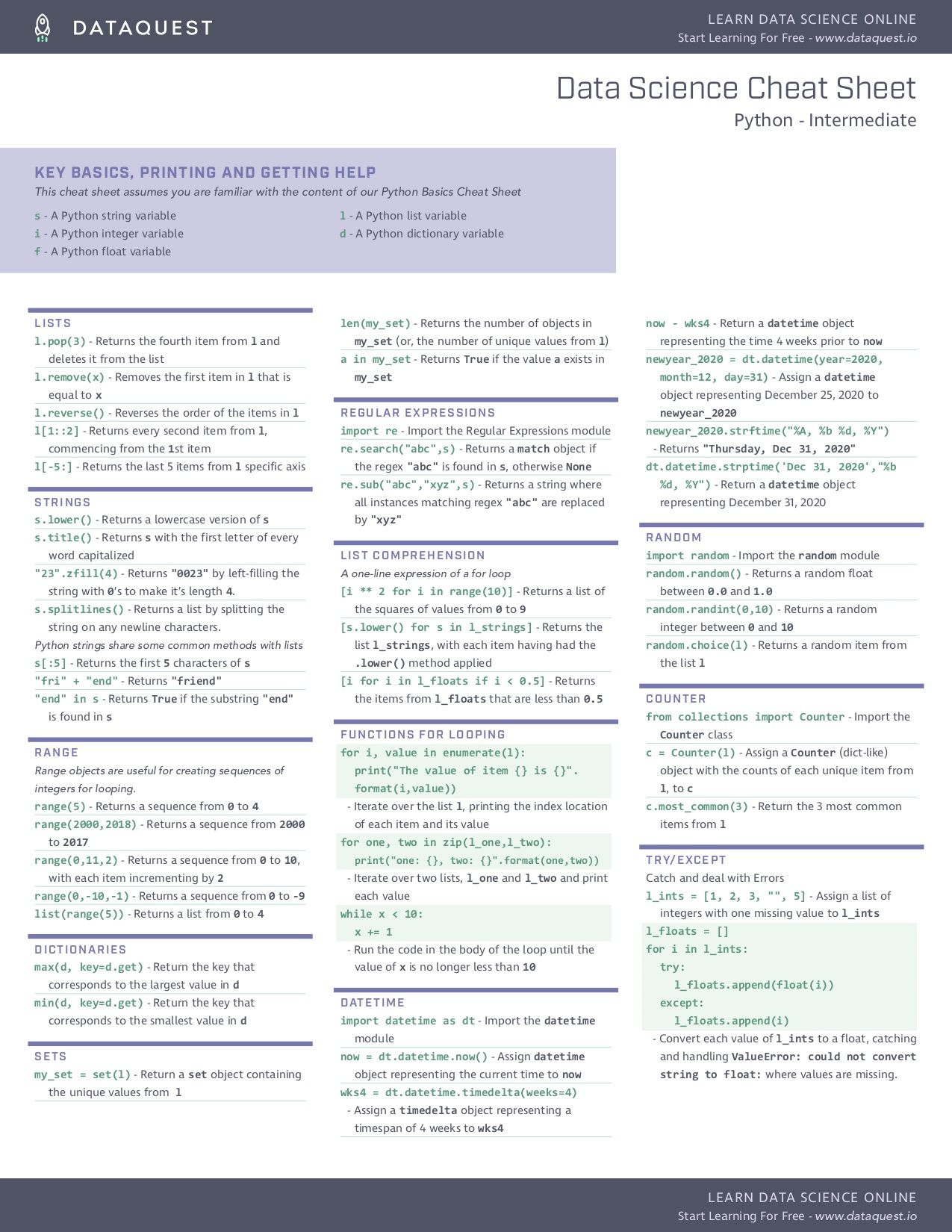 Python Cheat Sheet For Data Science Intermediate Dataquest This Cheat Sheet Assumes You Are Familiar With Th Python Cheat Sheet Data Science Online Science