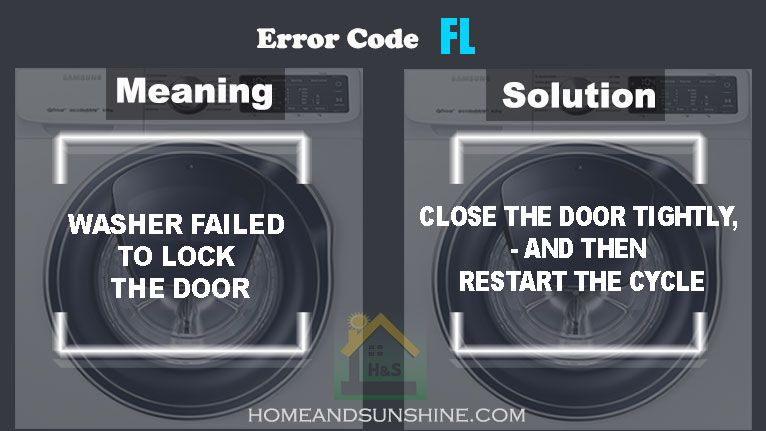 Pin On Samsung Washing Machine Error Code