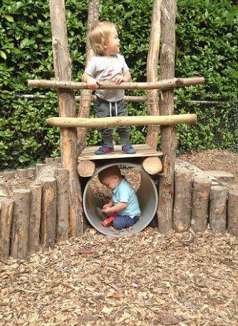 Photo of DIY Kinder im Freien Spielbereich Inspiration – barley & birch – Wandgestaltung ideen