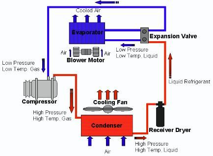 refrigeration cycle   ARE   Mechanical engineering