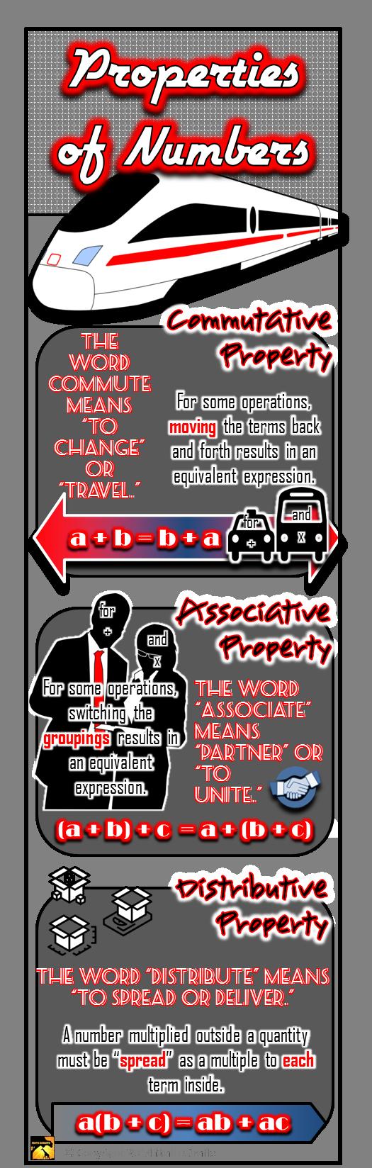 commutative property and associative property. commutative property and associative