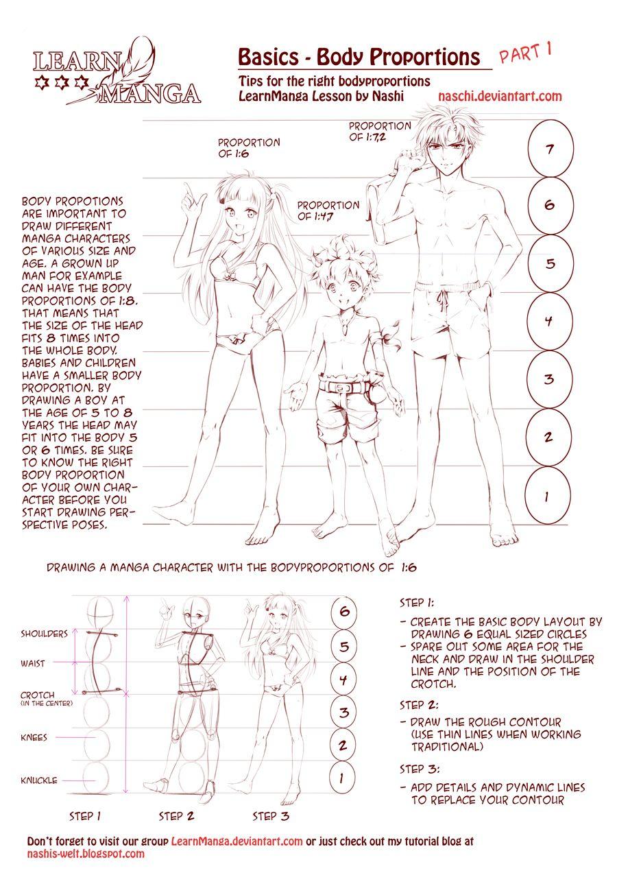 En savoir Manga les proportions du corps par * Naschi sur