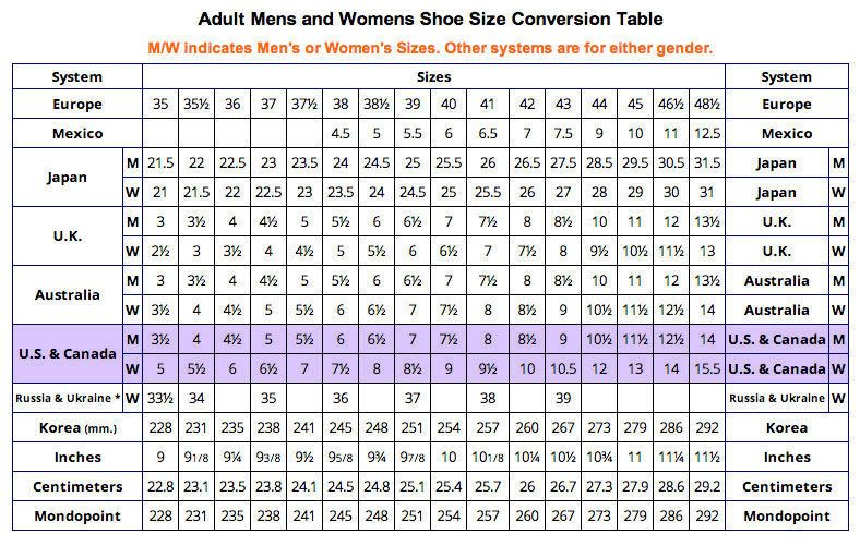 Cycling Shoes Size Chart Comparison