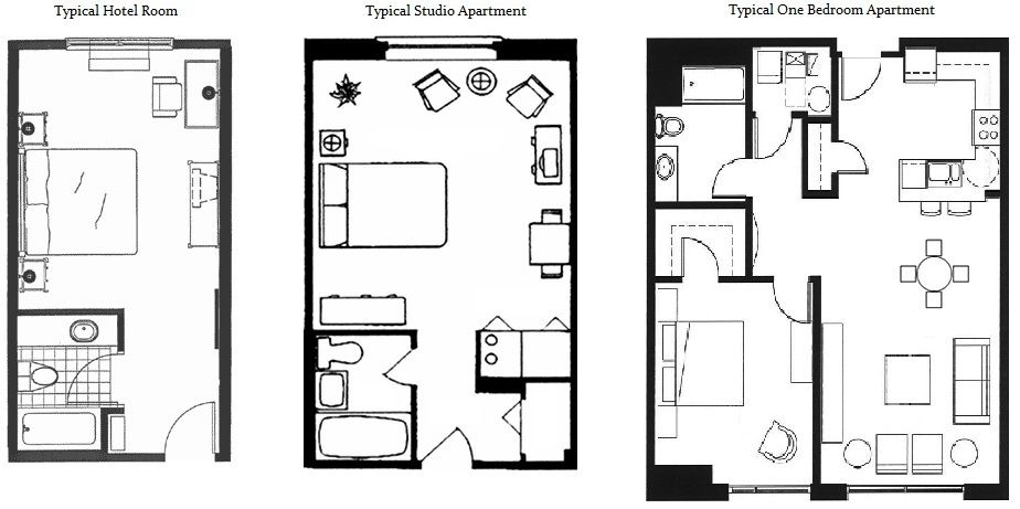 Studio Apartment Size