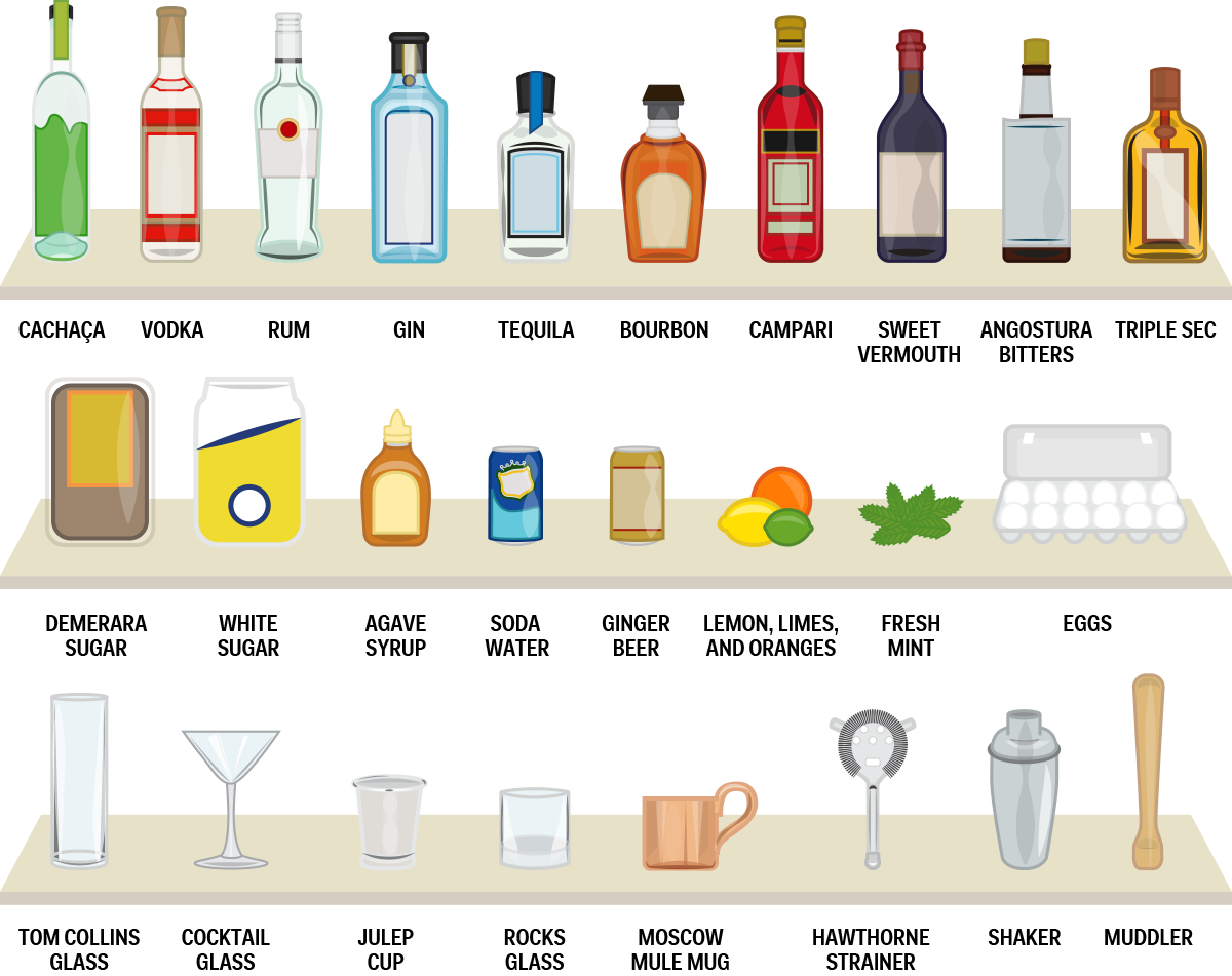 home bar basics to prepare 9 essential cocktails