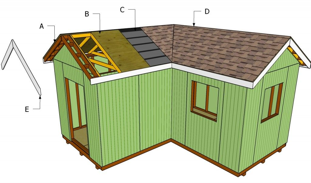 How To Install Roof Decking Roof Installation Diy Shed Plans Roofing Options