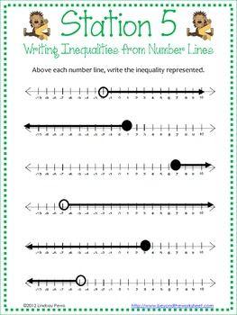 Inequalities On A Number Line Worksheet - Delibertad