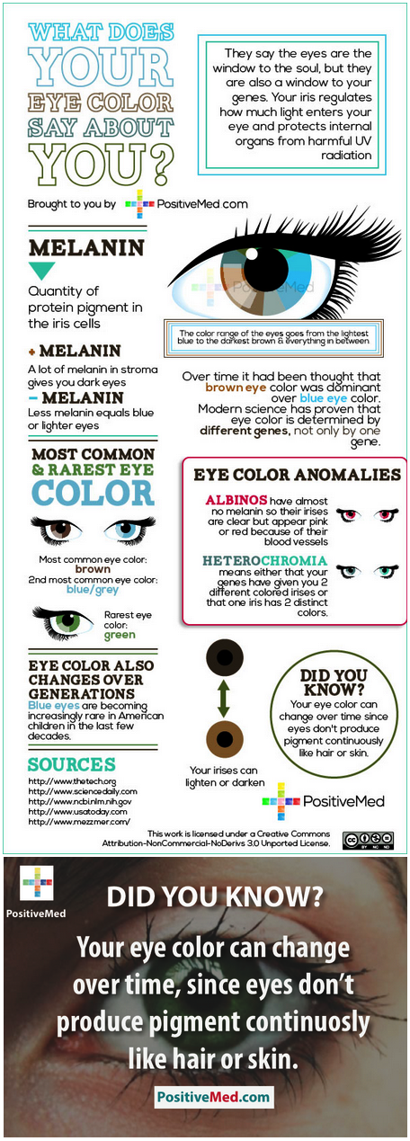 What Does Your Eye Color Say About You Morezodiacnumerology