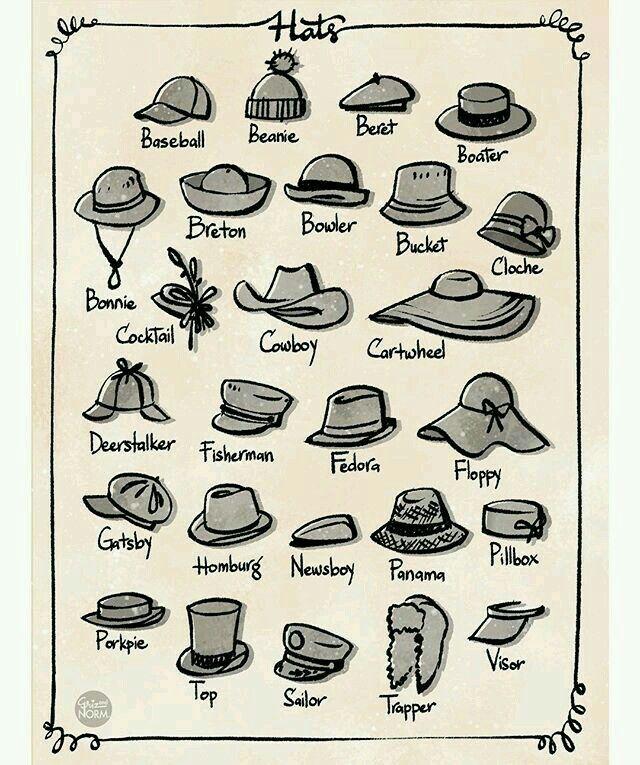 Eonpow Windproof Fishing Hats Upf50 Uv Protection Sun Cap Outdoor Bucket Mesh Hat 56 61cm Dar Fashion Design Drawings Fashion Drawing Sketches Fashion Drawing