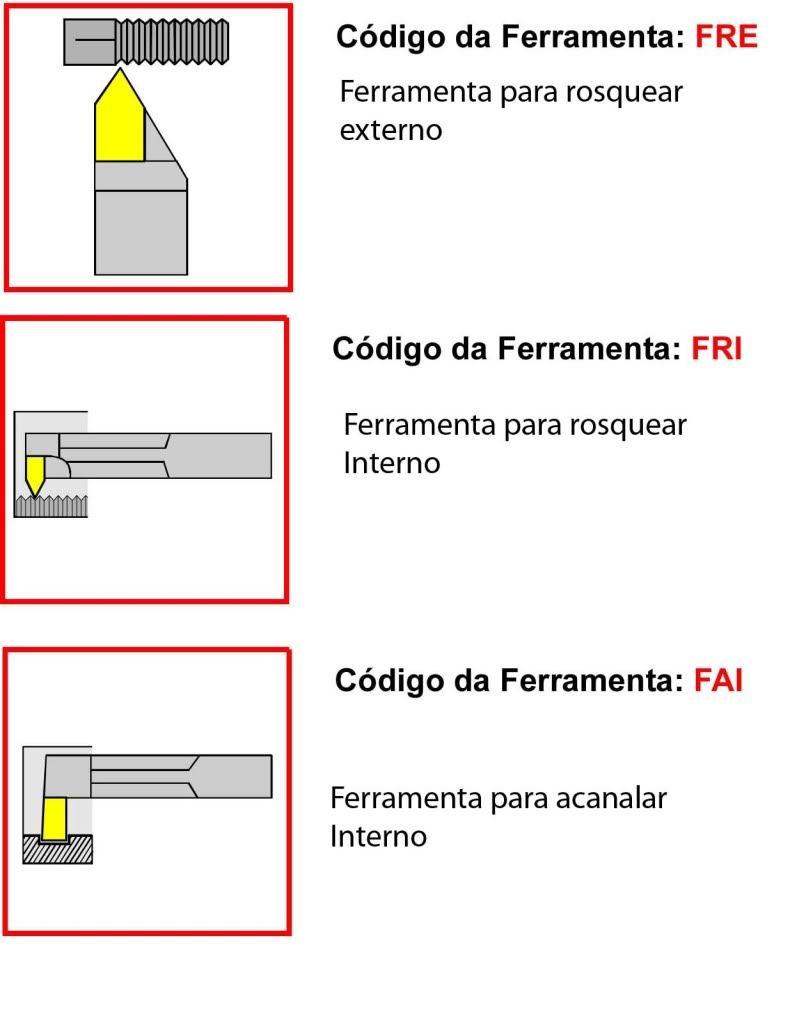 (2) Ferramentas De Corte Mini Torno 10mm X 10mm Kit 20 Pçs - R$ 99,99 em Mercado Livre