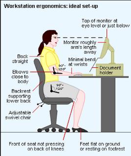 Tech Tips Ergonomics Fysiotherapie