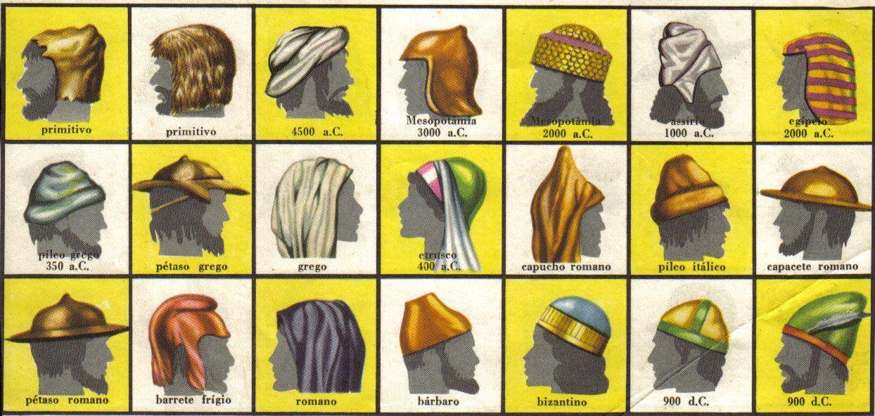 Origem do Chapéu e suas curiosidades