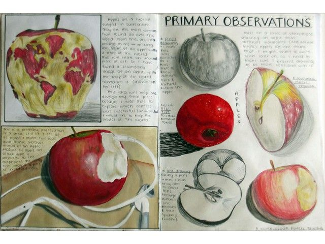 Food Book Cover Art : Http ravensbourne omley sch designarts data