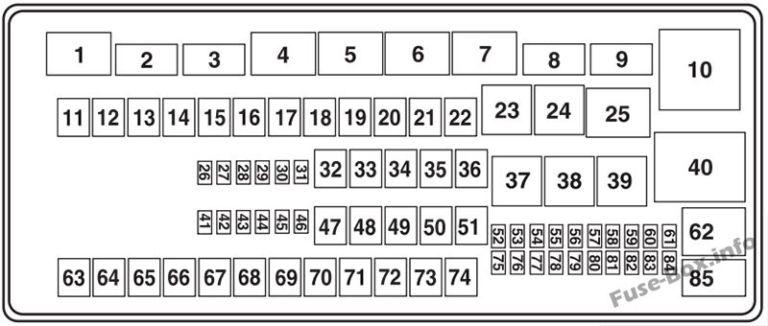 ford e series (2015 2018 ) \u003c fuse box diagram ford e econoline fuse box ford 6 7 fuse box #12