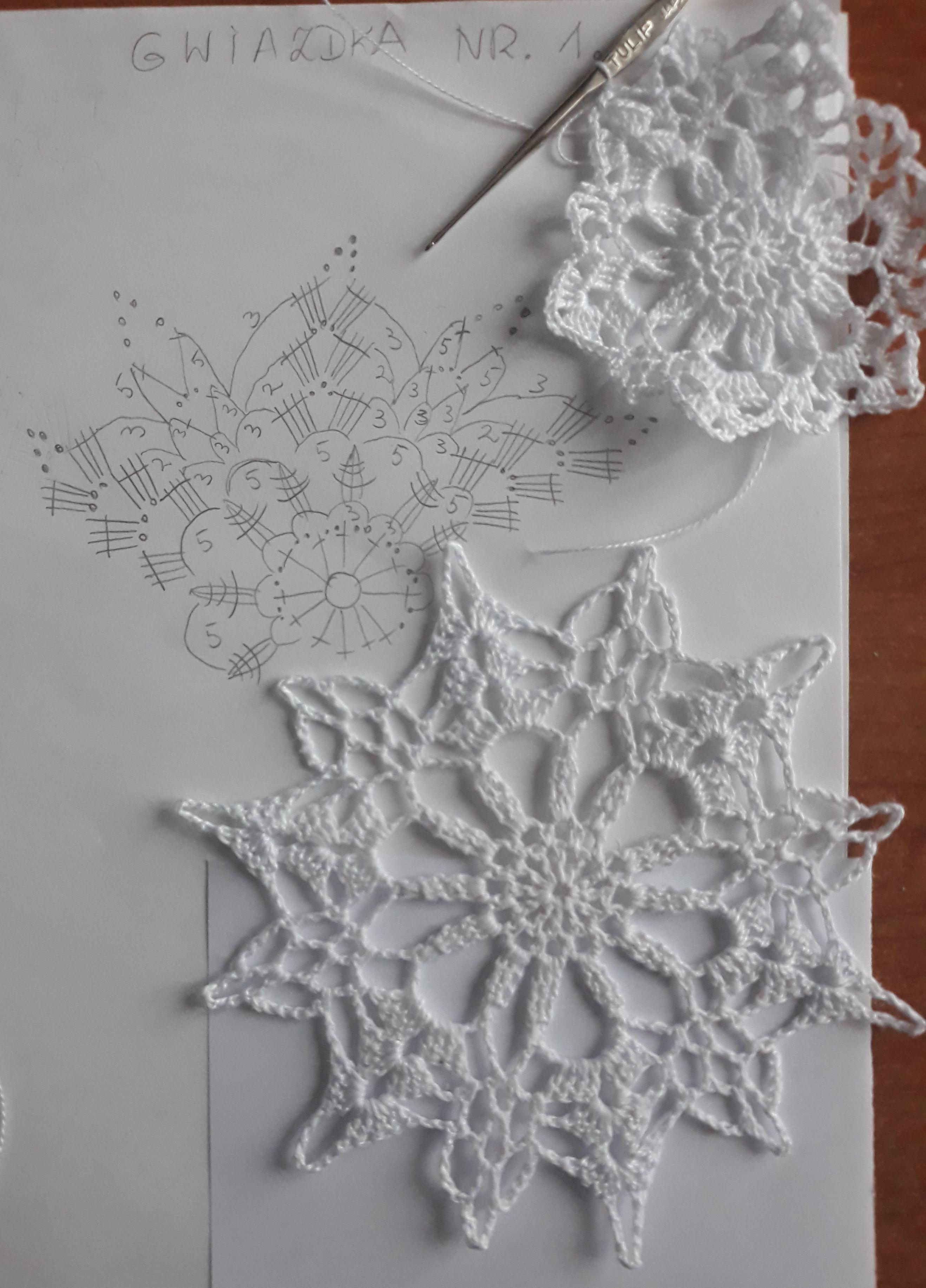 Alles was Sie über Häkelsternmuster wissen müssen #crochetelements