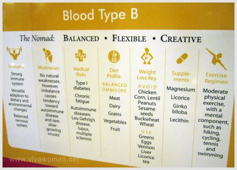 Blood Type B How your blood type can keep you young and healthy – Blood Type Diet Chart