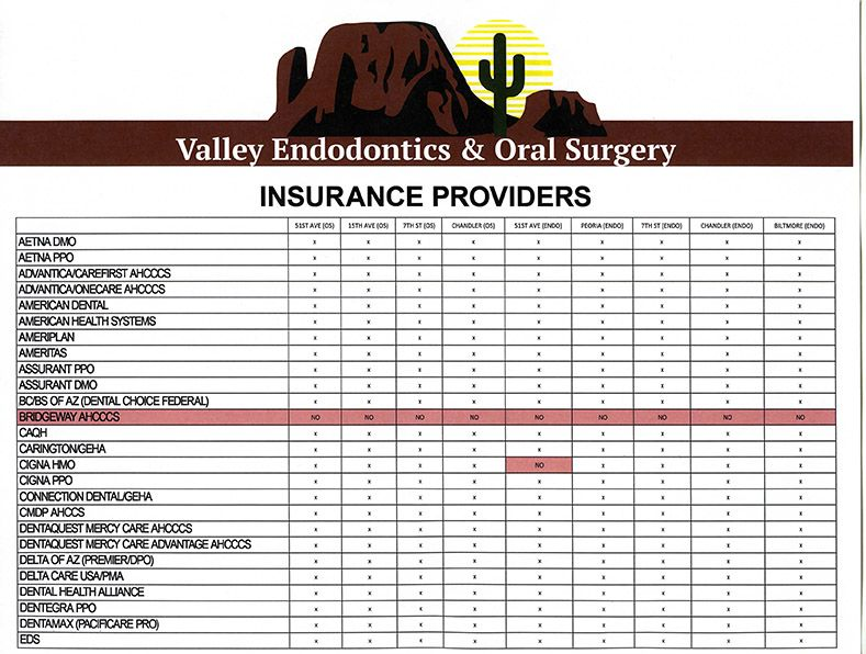 Payment Options & Insurance | Valley Endodontics & Oral Surgery