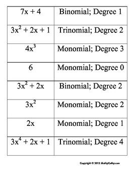 A Great Worksheet For The Introduction To Monomials Binomials And