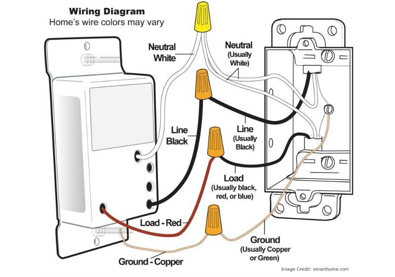 wiring diagram for 3 way dimmer switch with 5 lights in