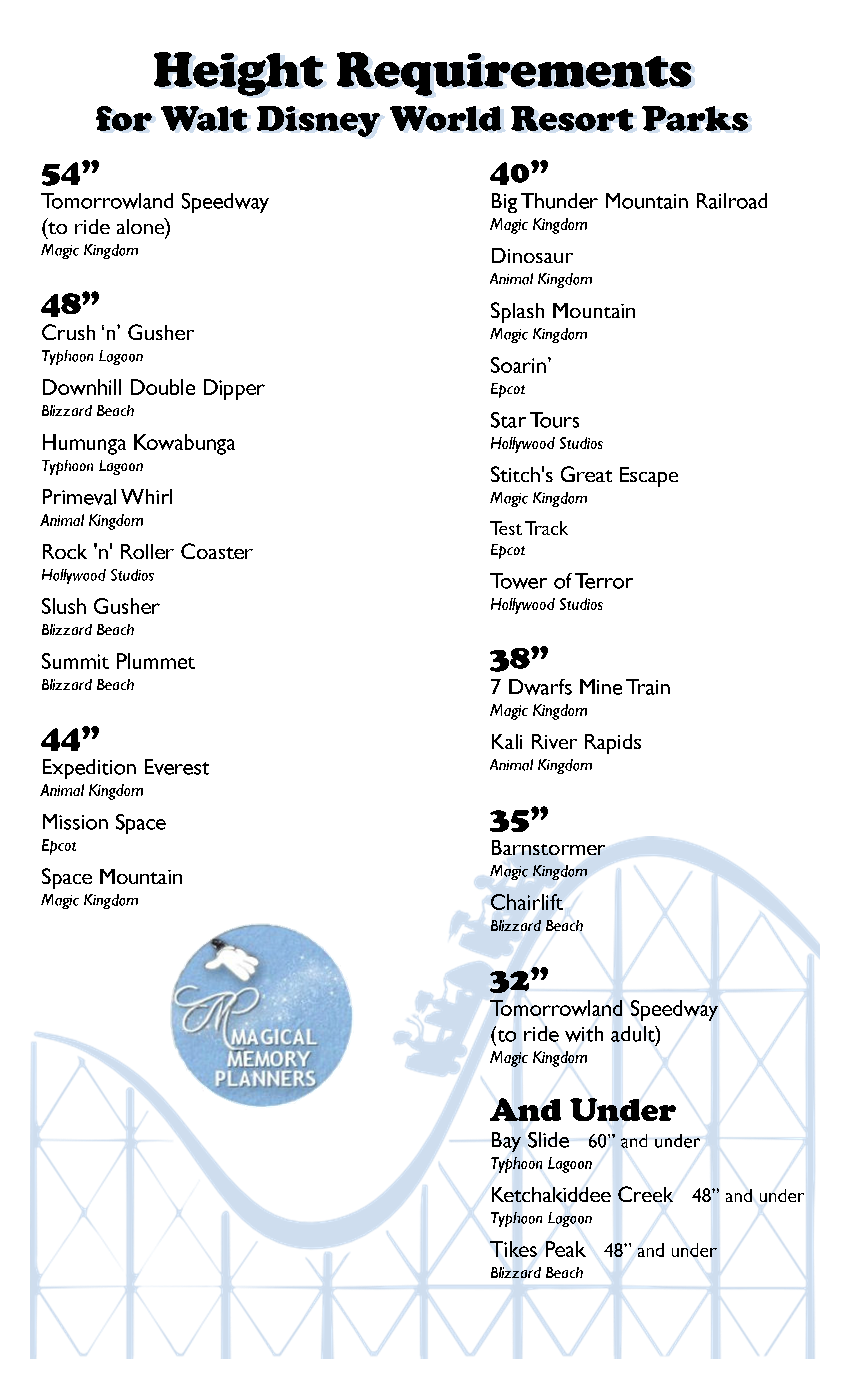 A Handy Chart Of Height Requirements For Rides At Disney World Parks