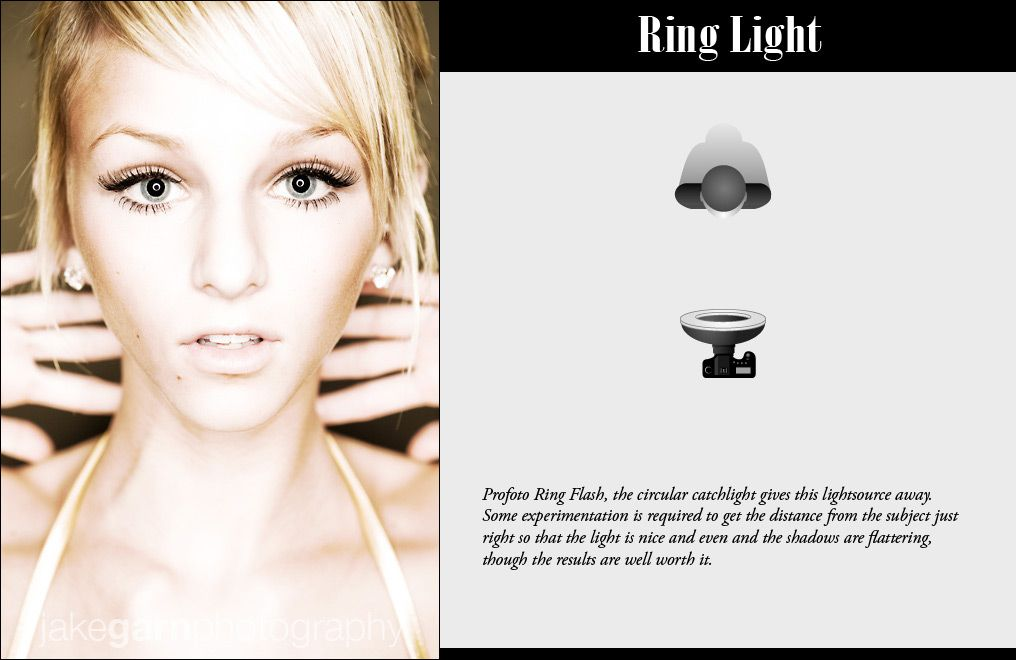Lighting diagrams jake garn photography pull back pinterest lighting diagrams jake garn photography ccuart Gallery