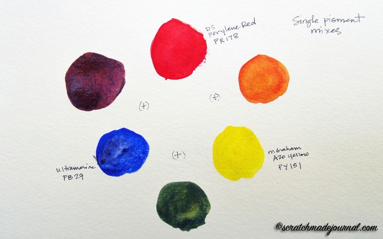 5 Tips For Setting Up A Watercolor Palette Watercolor Mixing