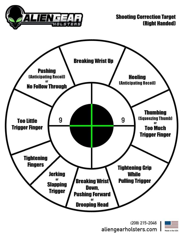 5 Tips To Improve Your Pistol Shooting Pistol shooting