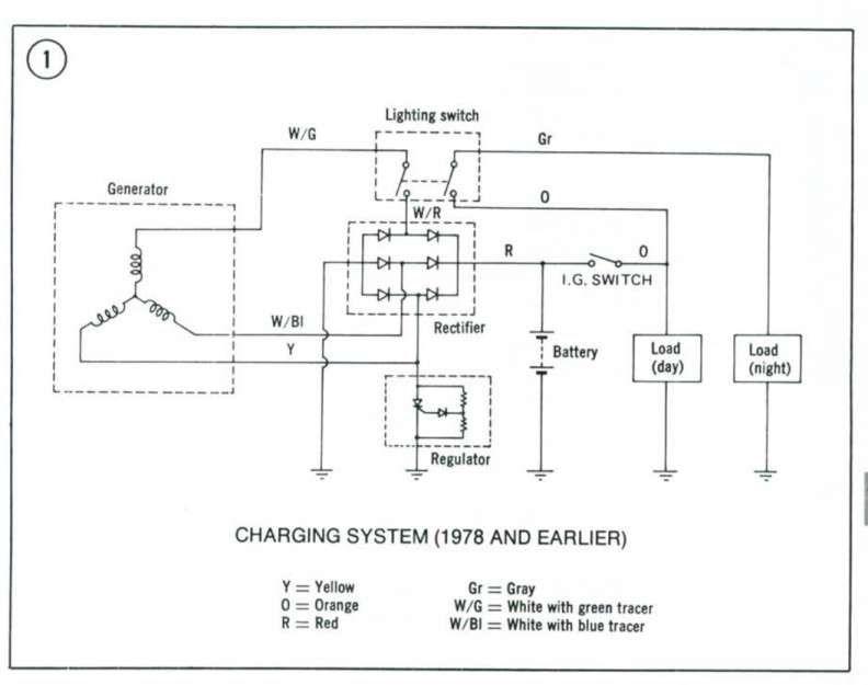 Schematic Diagram Of Motorcycle Cdi And Motorcycle Regulator Rectifier Schematic Best Of The Best In 2020 Voltage Regulator Diagram Motorcycle