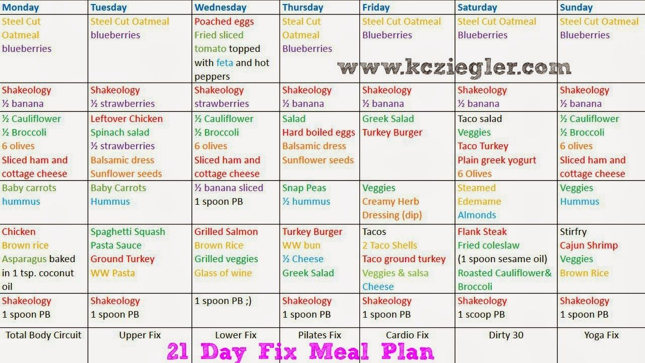 kc ziegler 21 day fix results and meal plan
