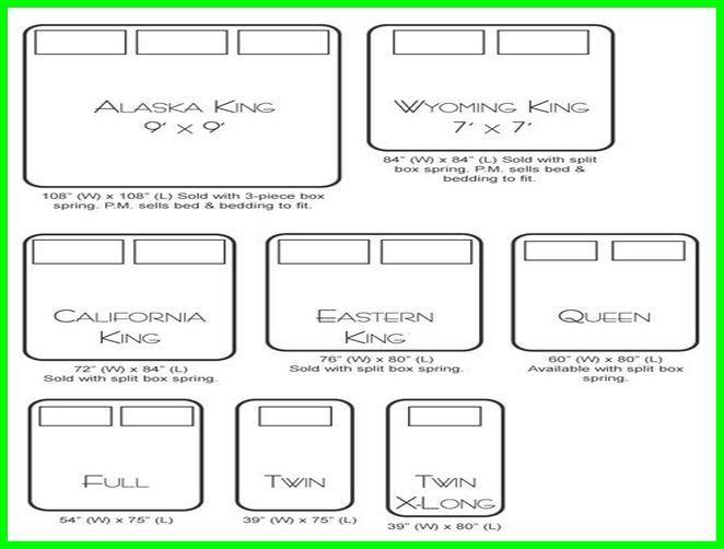 Us King Size Bed Sheet Dimensions Queen Mattress Size Mattress