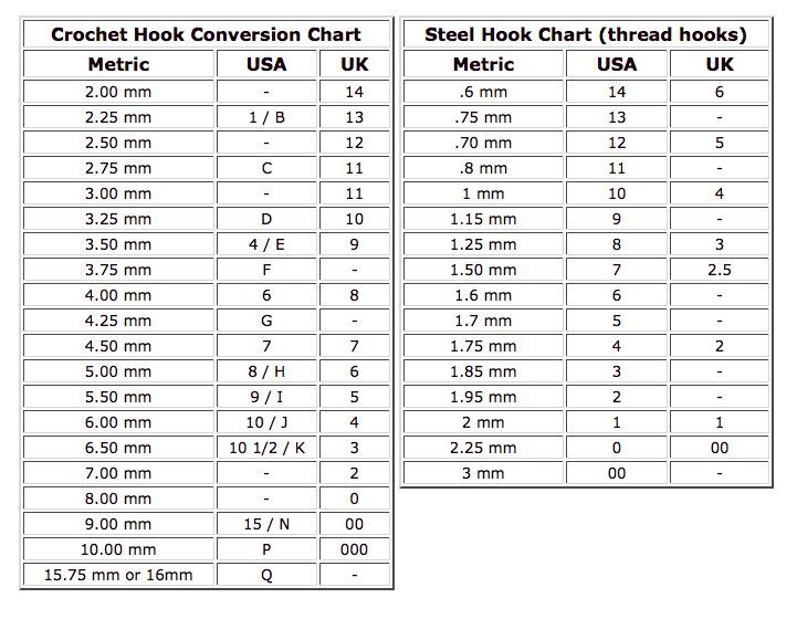 Crochet Hook Sizes Chart Size Conversion