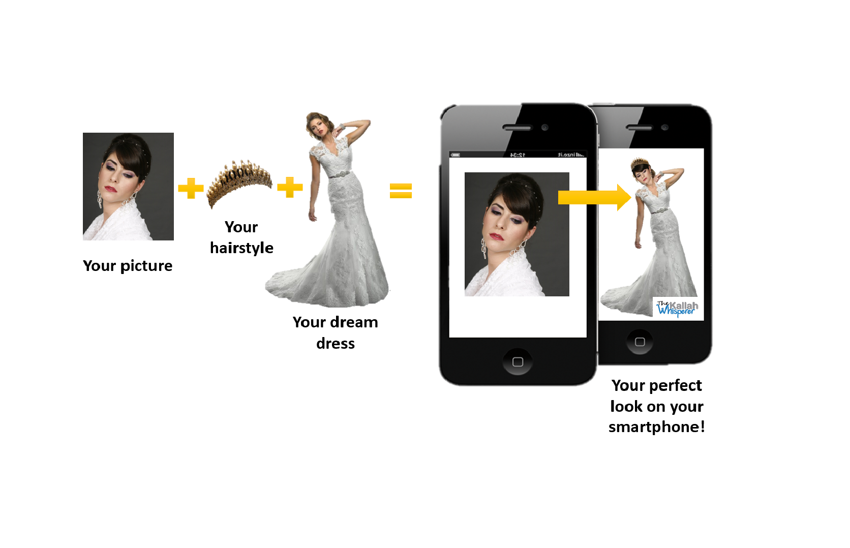 computer-generated imaging for the perfect bridal look! | jewish