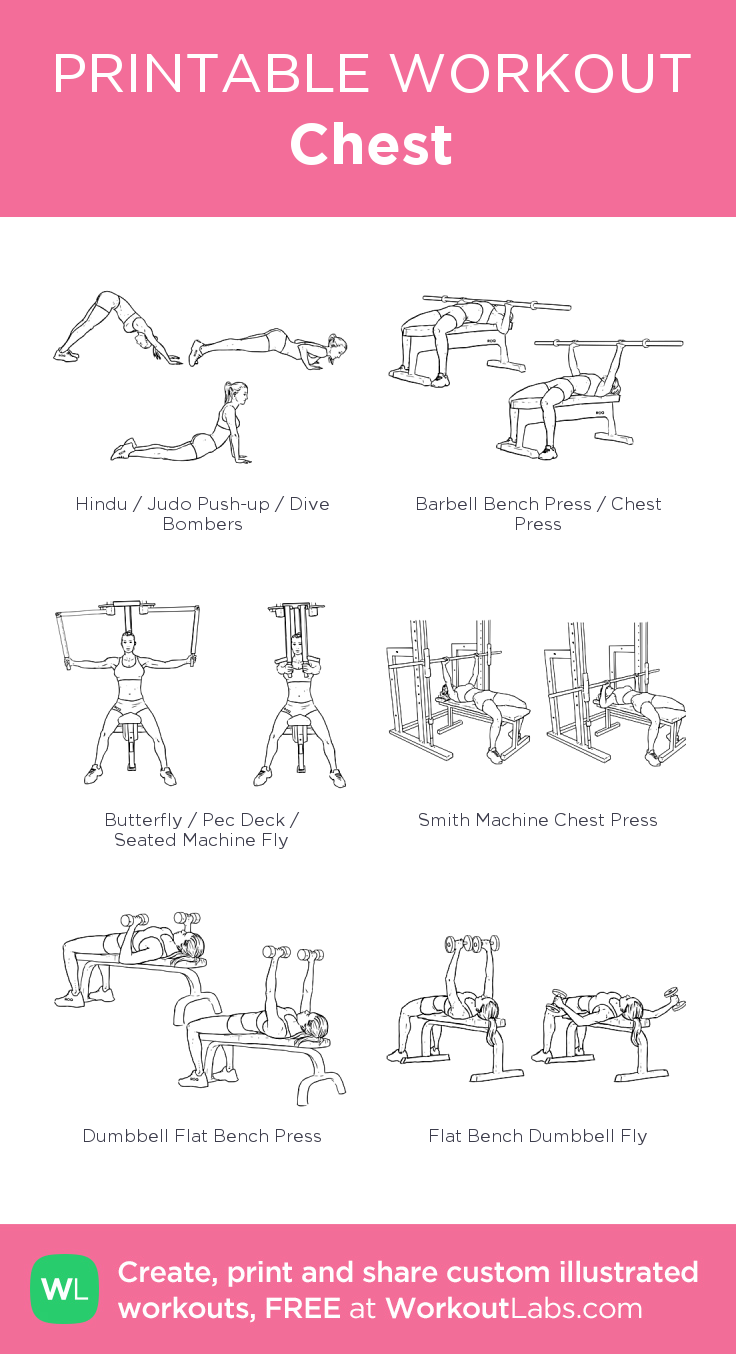 Chest · WorkoutLabs Fit #chestworkouts