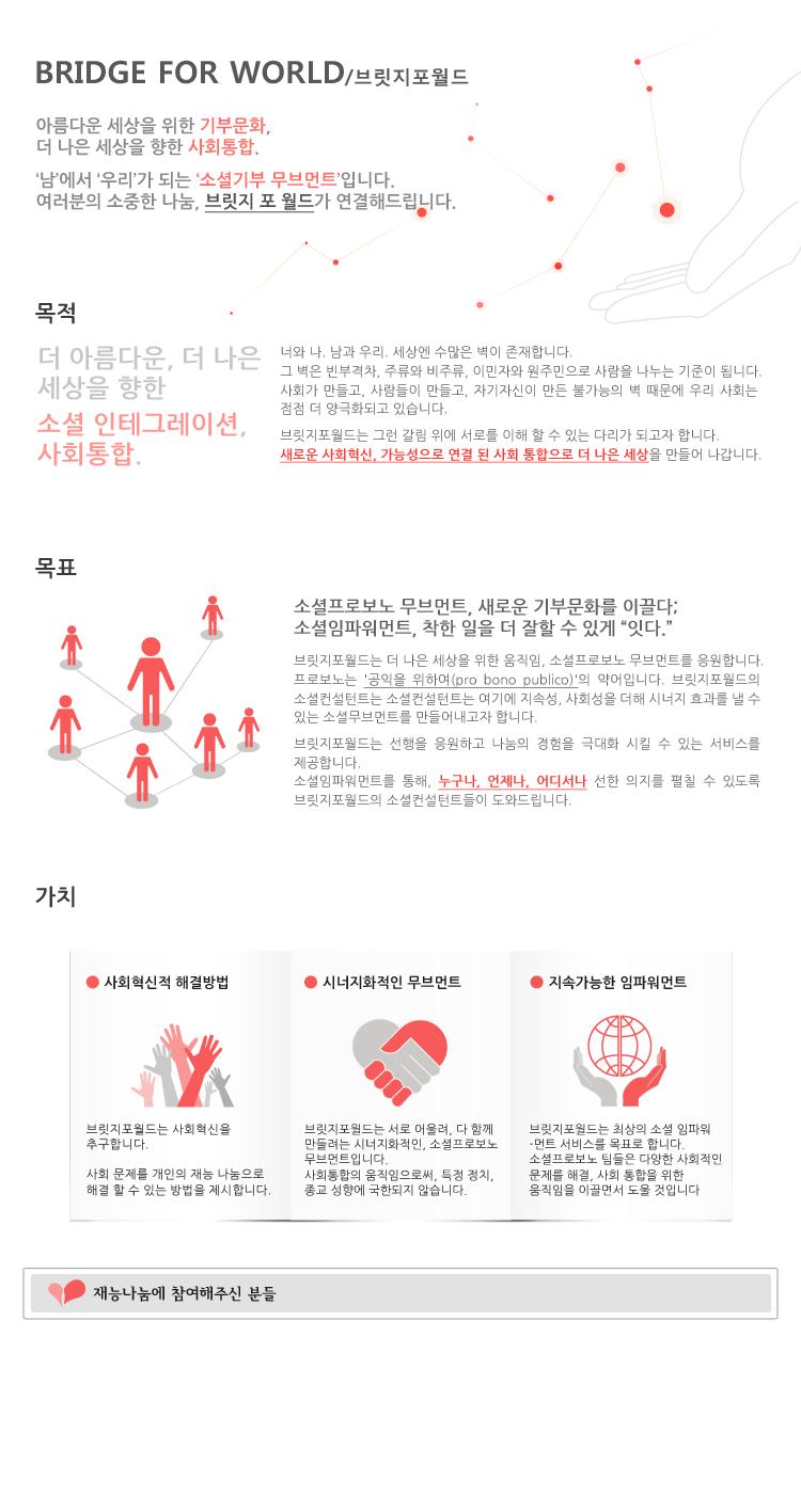 BFW 소개글