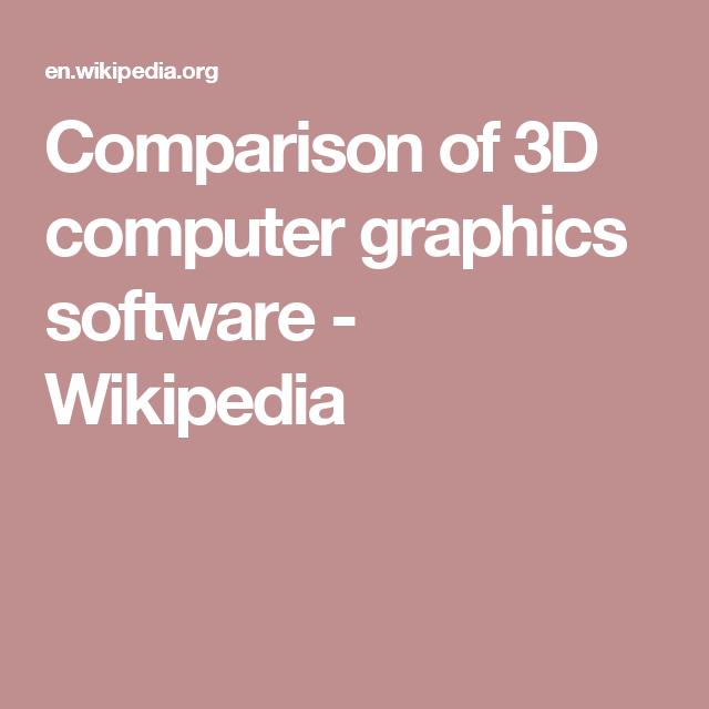 Comparison of 3D computer graphics software