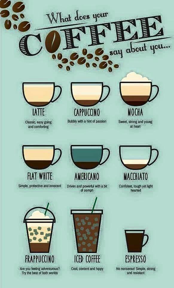 Resep Kopi Kopi Latte