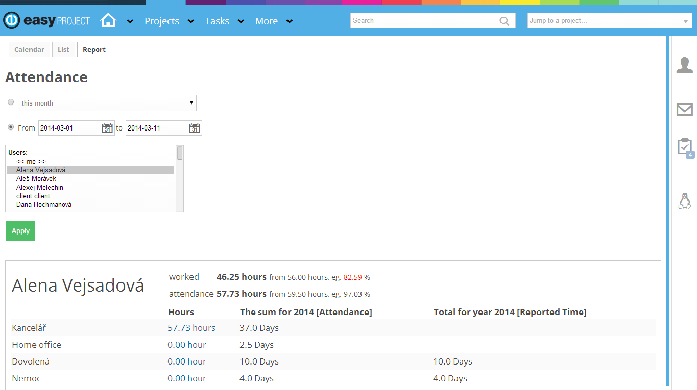 Pin by Easy Redmine on Redmine Plugins | Easy, Extensions