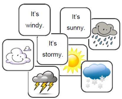 Relativ Matériel à imprimer pour connaître le vocabulaire de la météo en  SB21