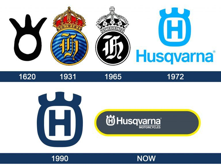 Husqvarna Motorcycle Logo History And Meaning Bike Emblem Motorcycle Logo Logos Husqvarna