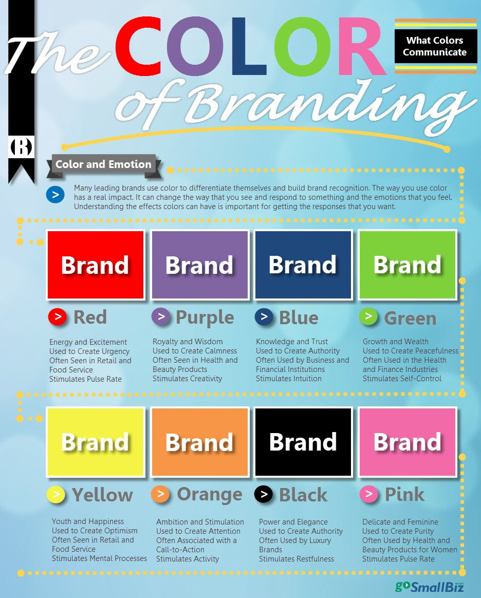 What Is A Color Scheme psychology of color branding - what colors trigger what emotions
