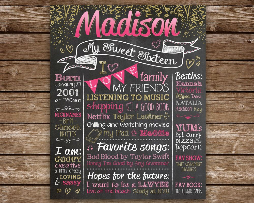 Sweet 16 Chalkboard Sweet Sixteen Sign 16th Birthday Birthday Chalkboard 60th Birthday Gifts Birthday Poster
