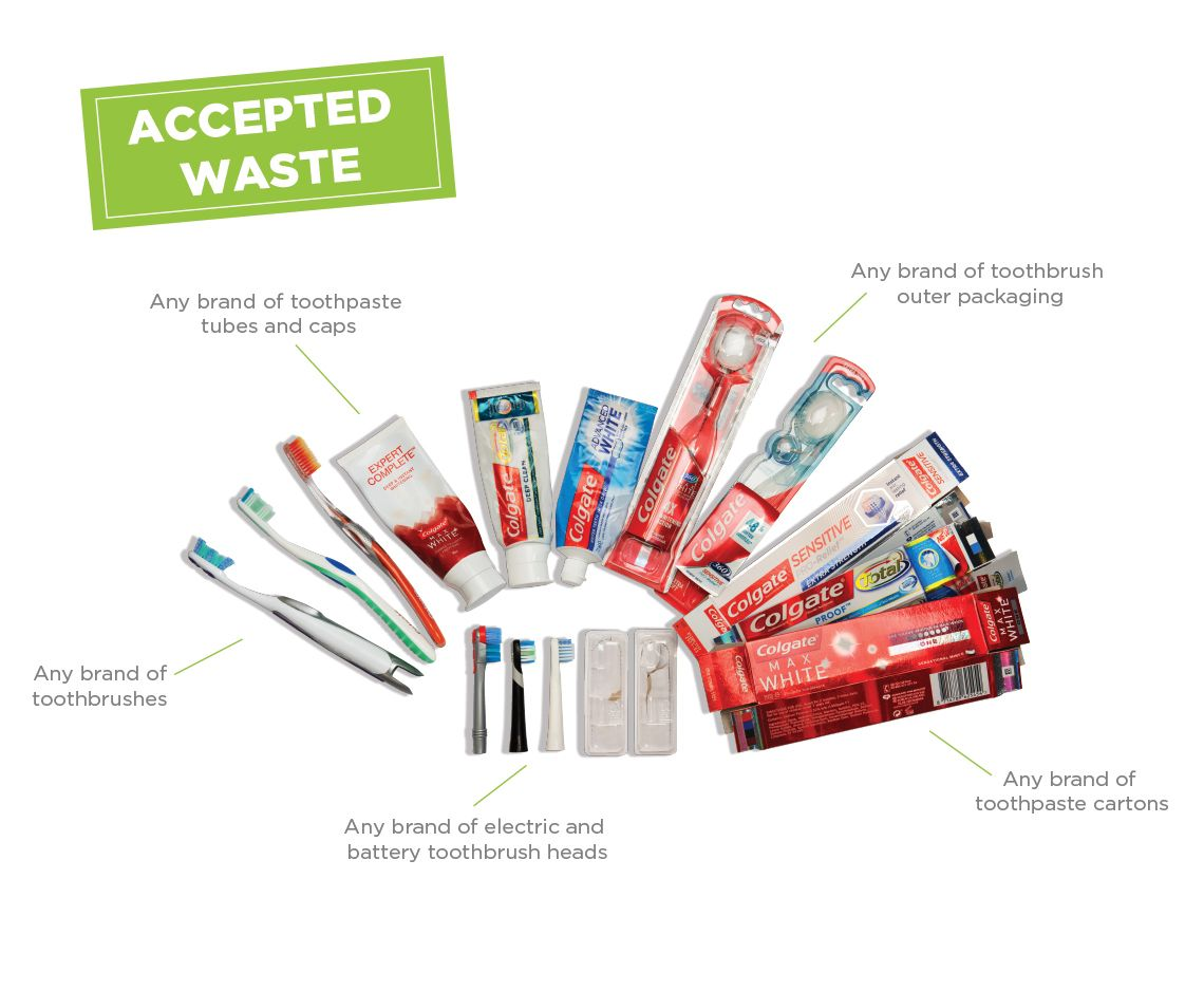 Terracycle Oral Care Recycling Colgate